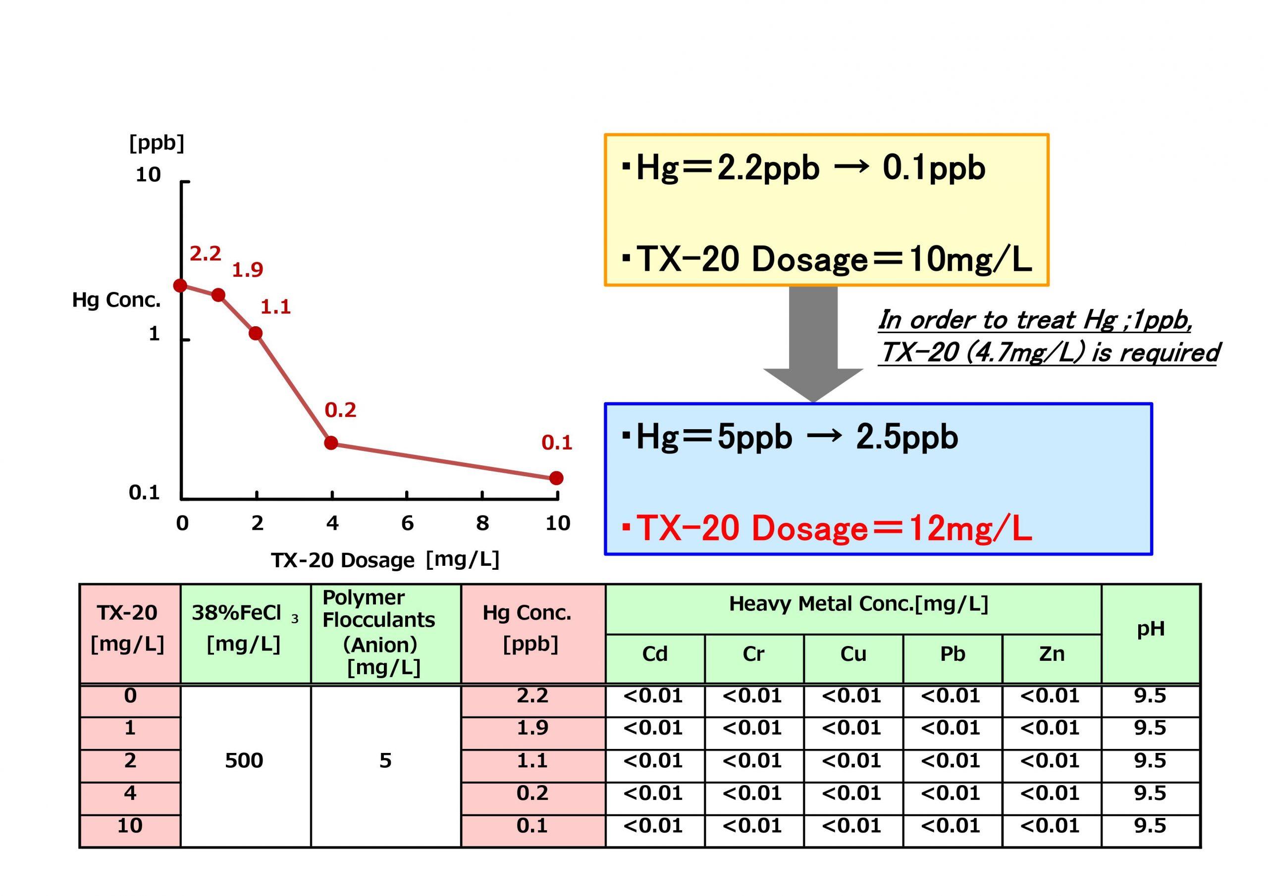 Dosage image 1