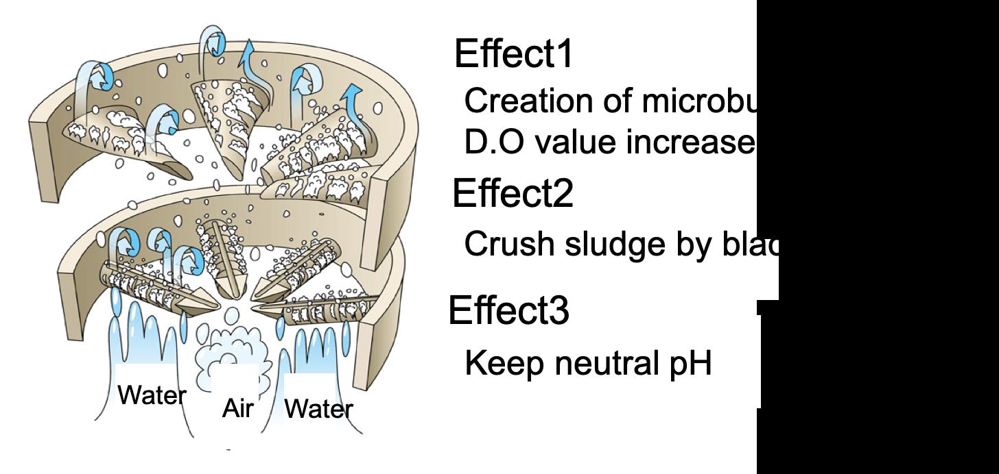 Aquablaster mechanism 2