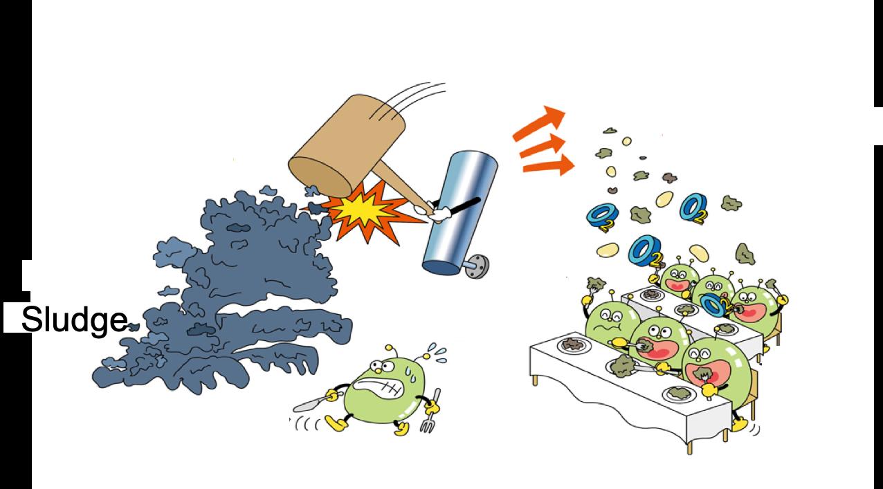 Aquablaster mechanism 3